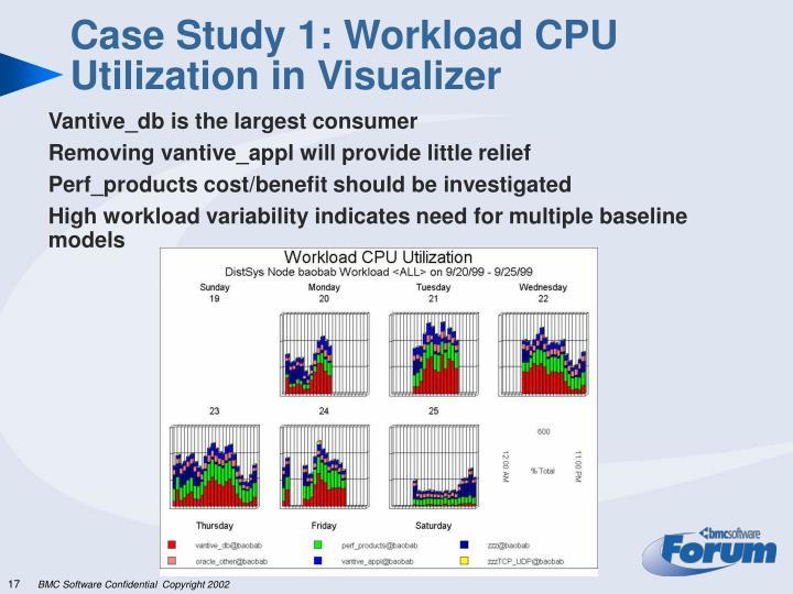 Case Study 1: Workload CPU Utilization in Visualizer