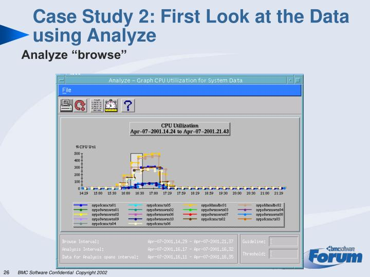 Case Study 2: First Look at the Data using Analyze