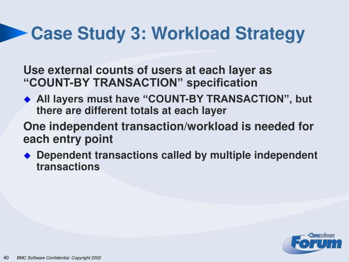 Case Study 3: Workload Strategy
