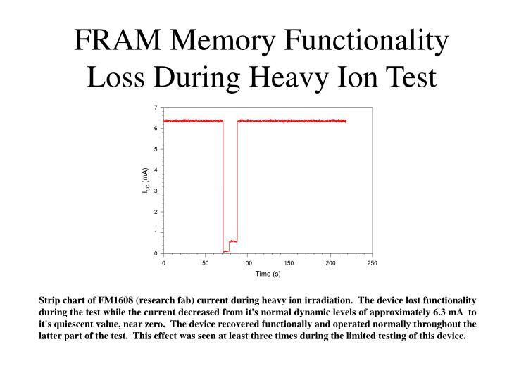 Fram memory functionality loss during heavy ion test