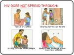 hiv does not spread through1