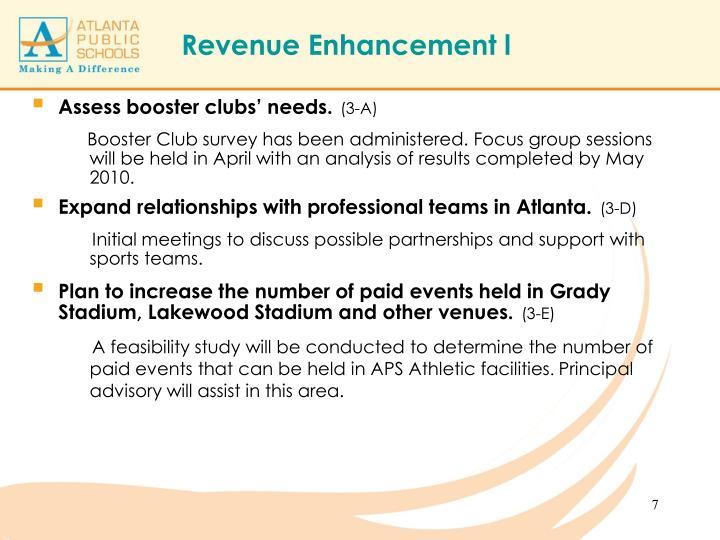 Assess booster clubs' needs.