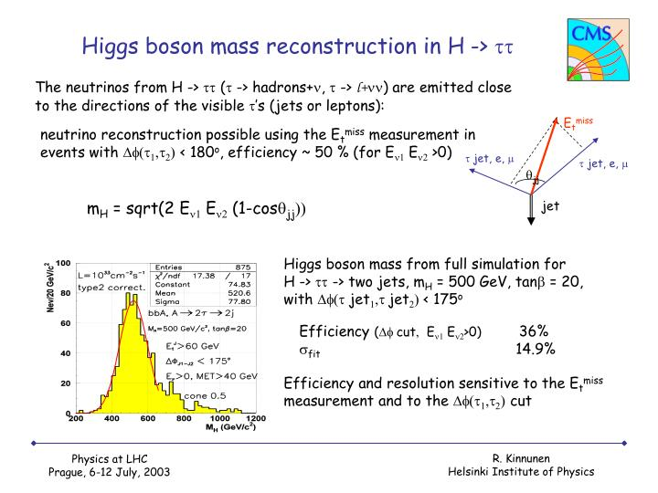 Higgs boson mass reconstruction in H ->