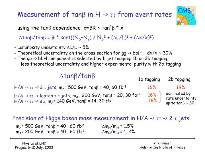 Measurement of tan