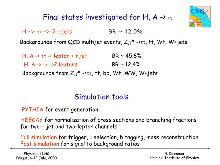 Final states investigated for H, A ->