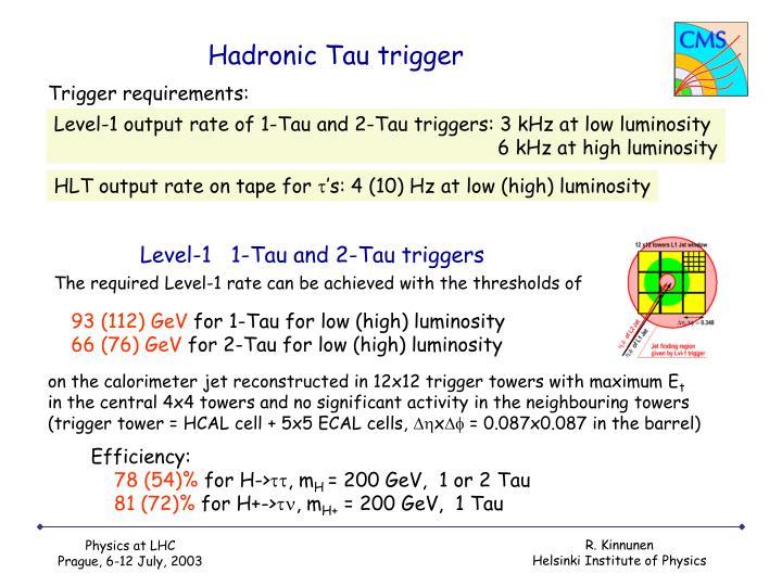 Hadronic Tau trigger
