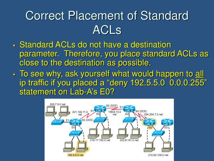 Correct Placement of Standard ACLs