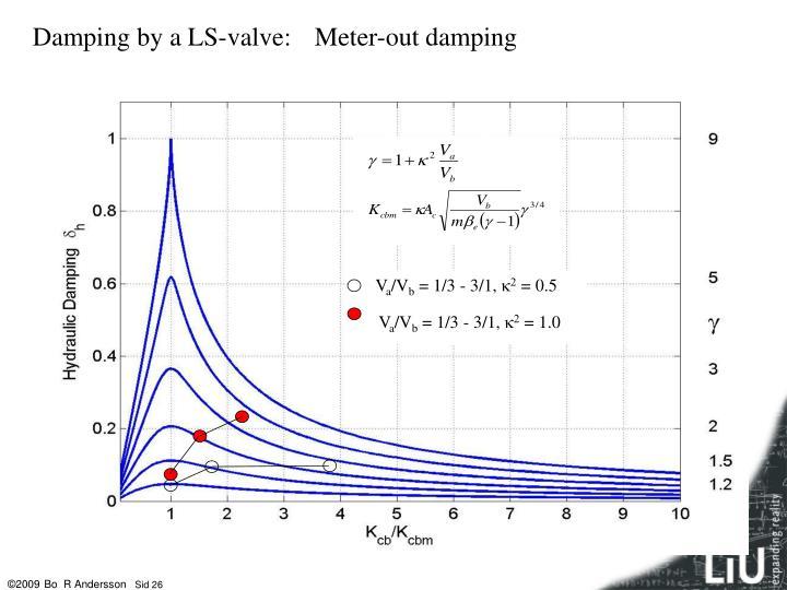 Dämpning med LS-ventil