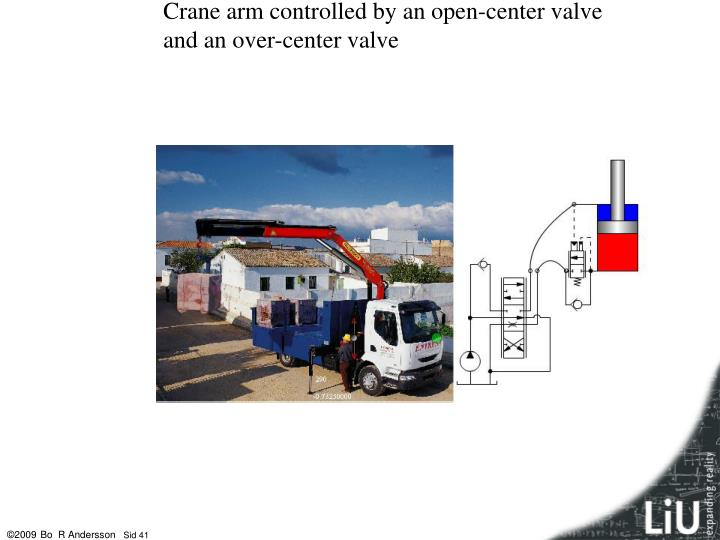 Crane arm controlled by an open-center valve