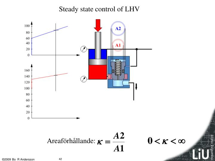 Steady state control of LHV