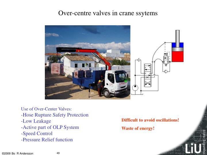 Over-centre valves in crane ssytems