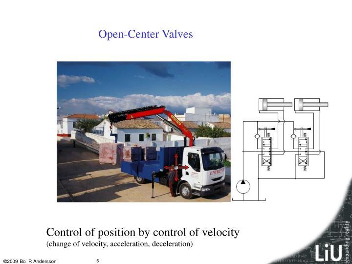 Open-Center Valves