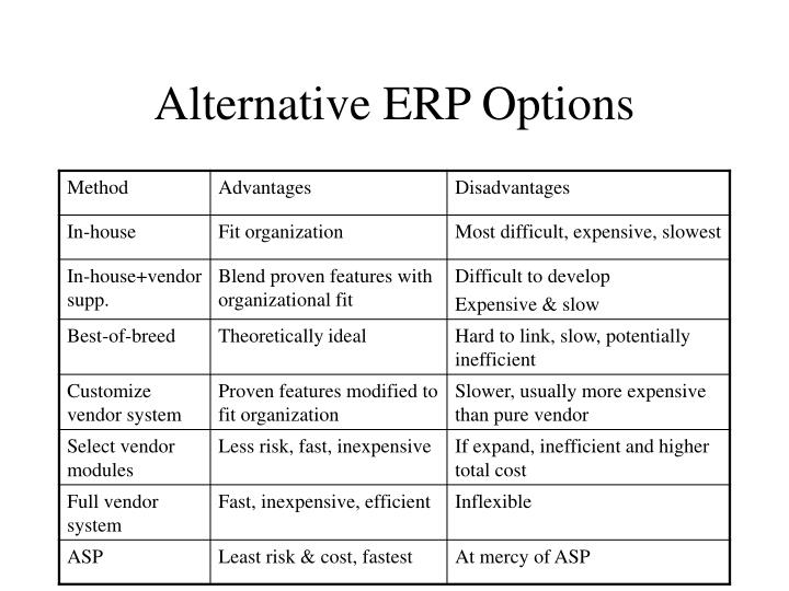 Alternative erp options