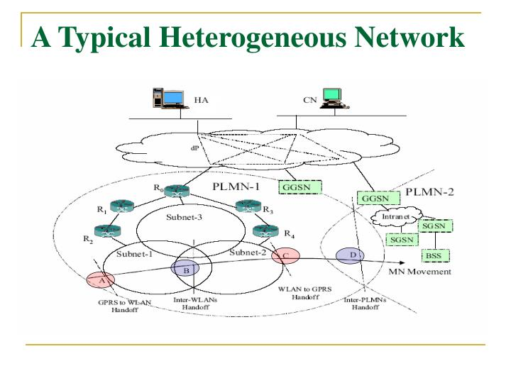 A Typical Heterogeneous Network