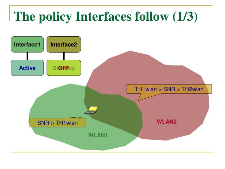 The policy Interfaces follow (1/3)