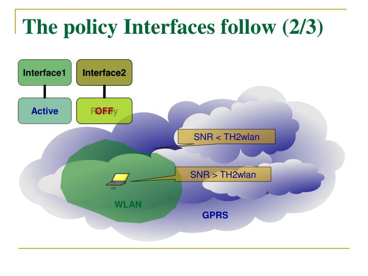 The policy Interfaces follow (2/3)