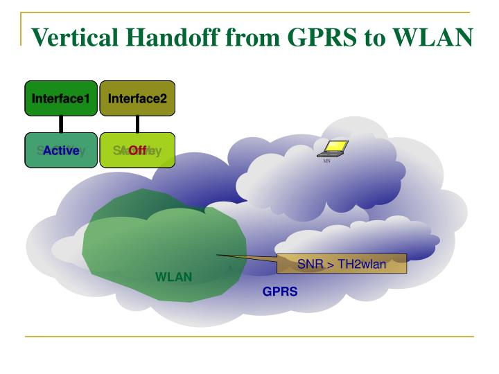 Vertical Handoff from GPRS to WLAN