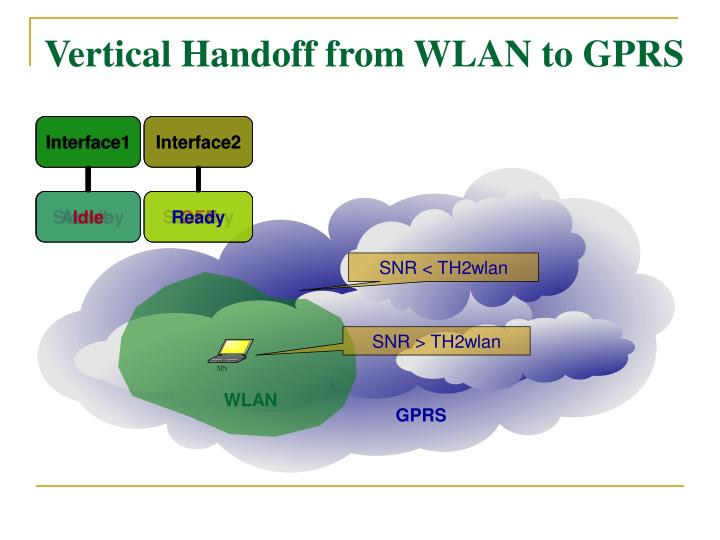 Vertical Handoff from WLAN to GPRS