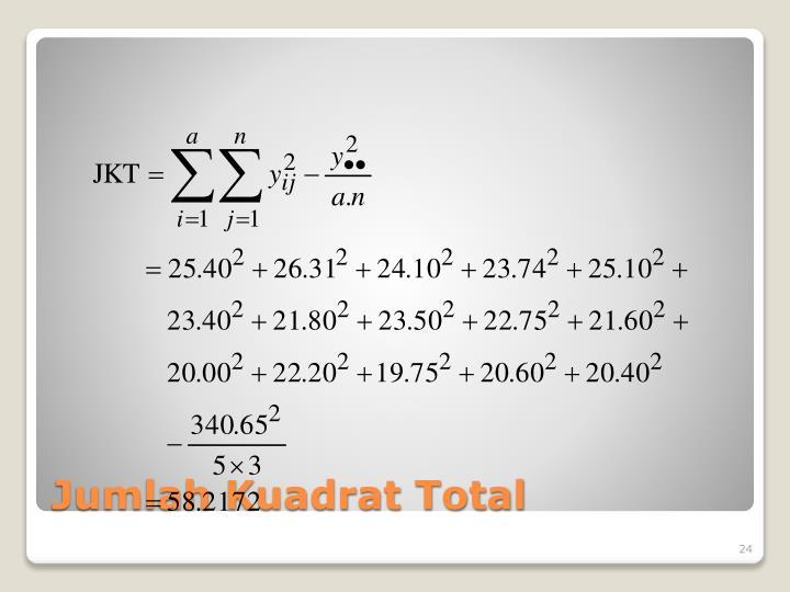 Jumlah Kuadrat Total