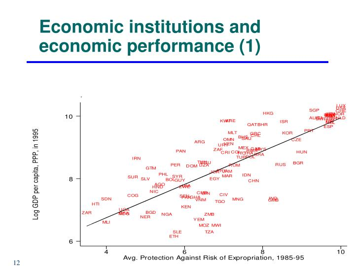 Economic institutions and economic performance (1)