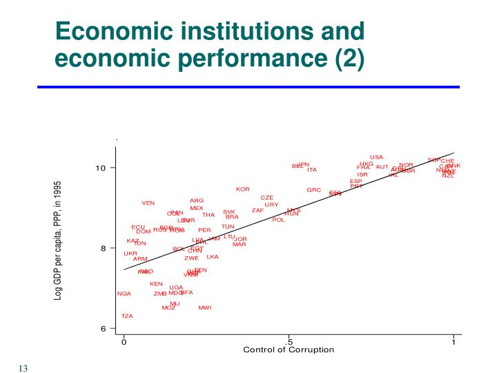 Economic institutions and economic performance (2)