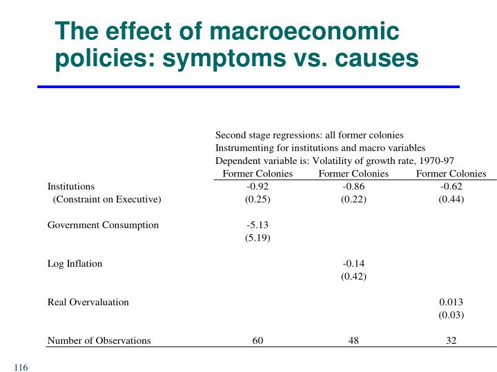 The effect of macroeconomic policies: symptoms vs. causes
