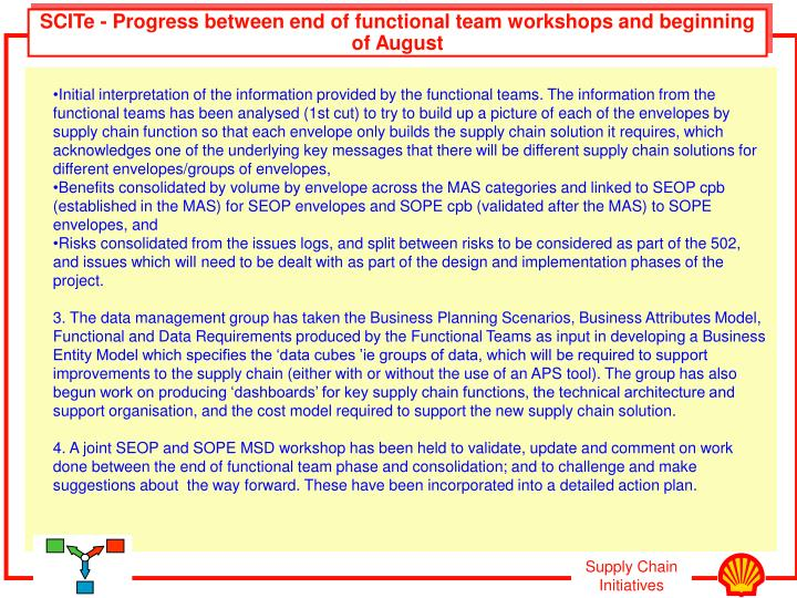 Scite progress between end of functional team workshops and beginning of august1