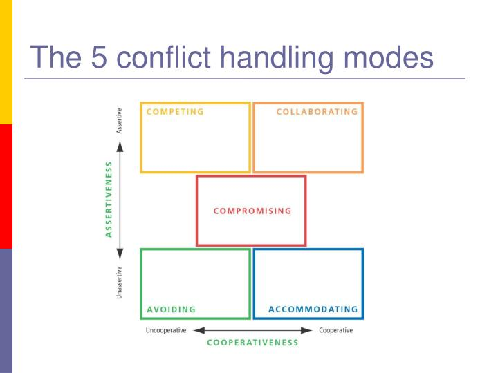 The 5 conflict handling modes
