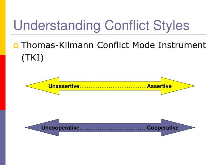 Understanding Conflict Styles