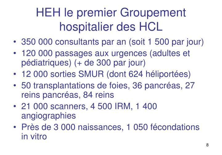 HEH le premier Groupement hospitalier des HCL