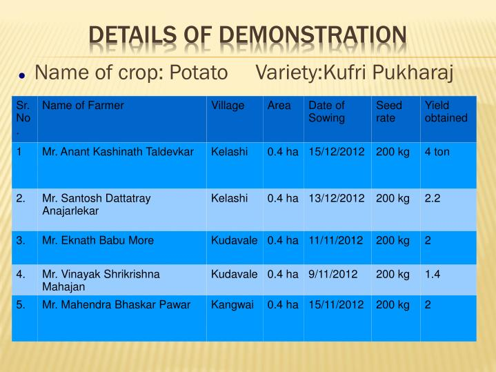 Name of crop: Potato     Variety:Kufri Pukharaj