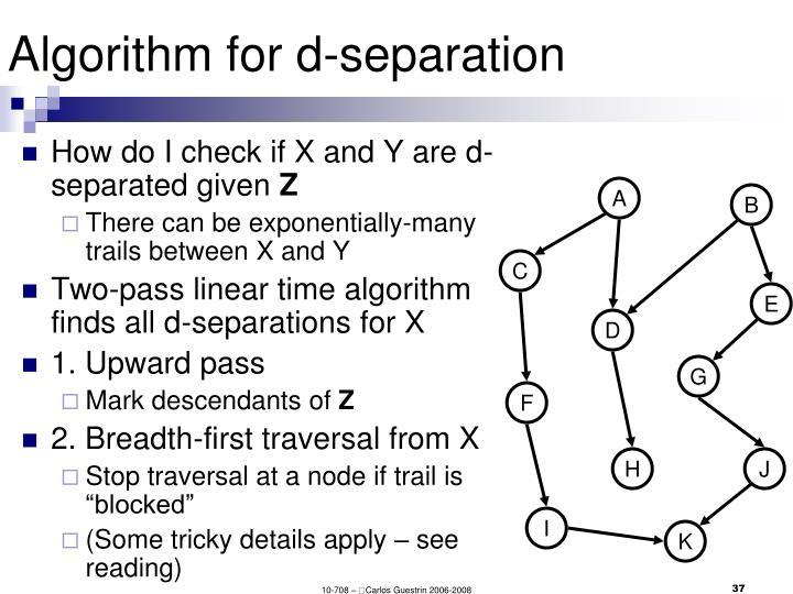 Algorithm for d-separation