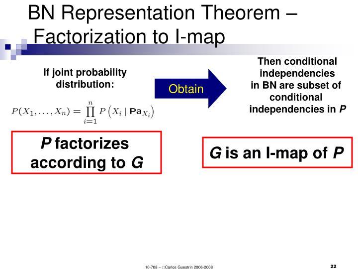 BN Representation Theorem –