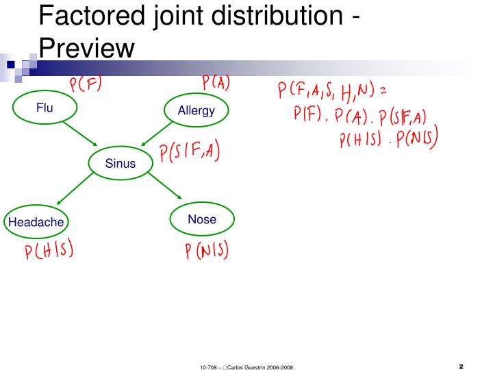 Factored joint distribution - Preview