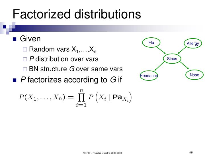 Factorized distributions