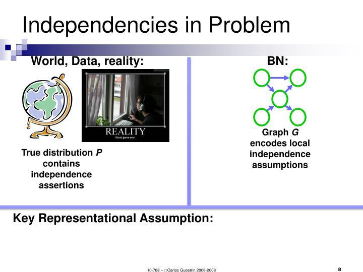 Independencies in Problem