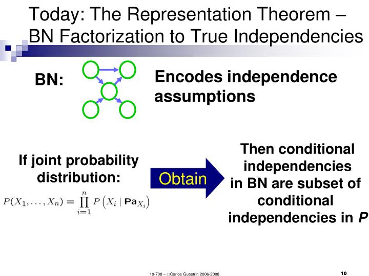Today: The Representation Theorem –