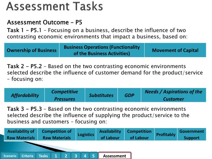 preliminary assessment task nature of business Part c: preliminary course assessment task schedules 2017   timing, nature and percentage weighting for each formal assessment task   hospitality, retail or business services curriculum framework courses to count.