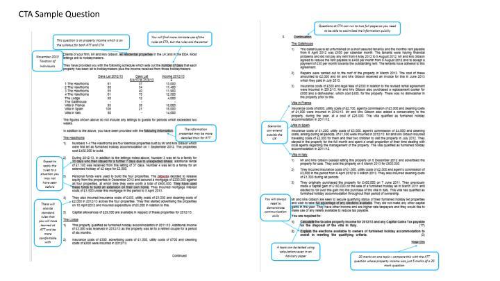 CTA Sample Question