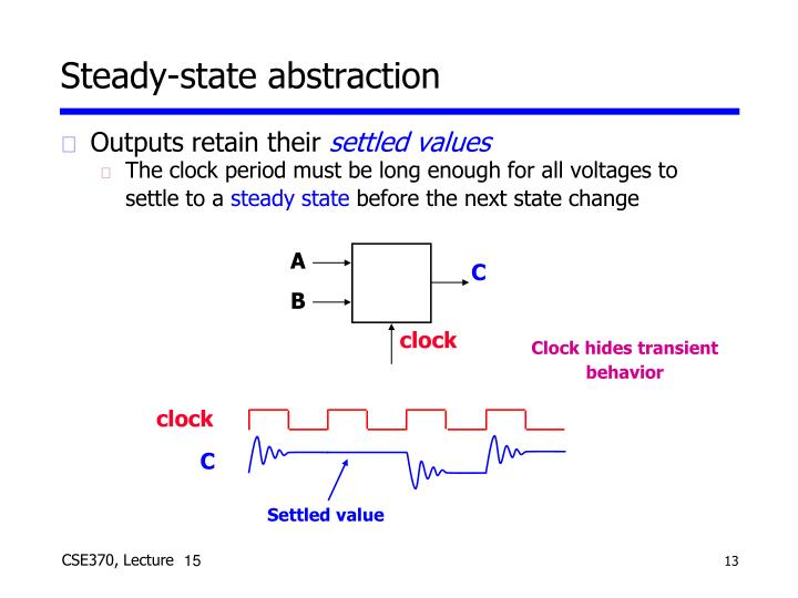 Steady-state ab