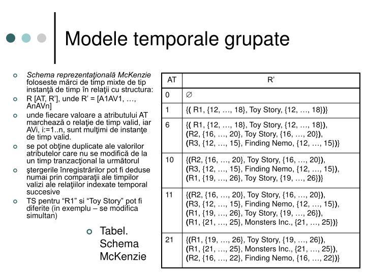 Modele temporale grupate