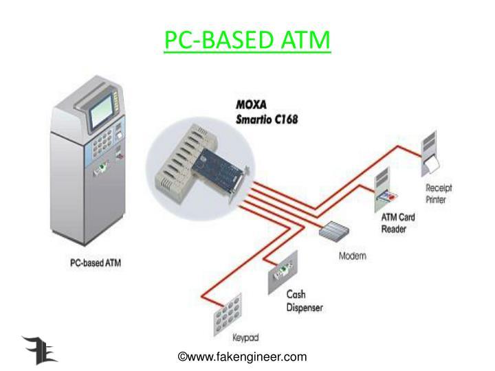 PC-BASED ATM