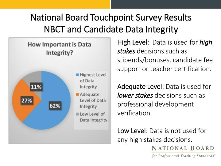 National Board Touchpoint Survey Results