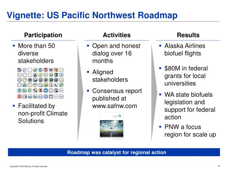 Vignette: US Pacific Northwest Roadmap