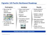 vignette us pacific northwest roadmap