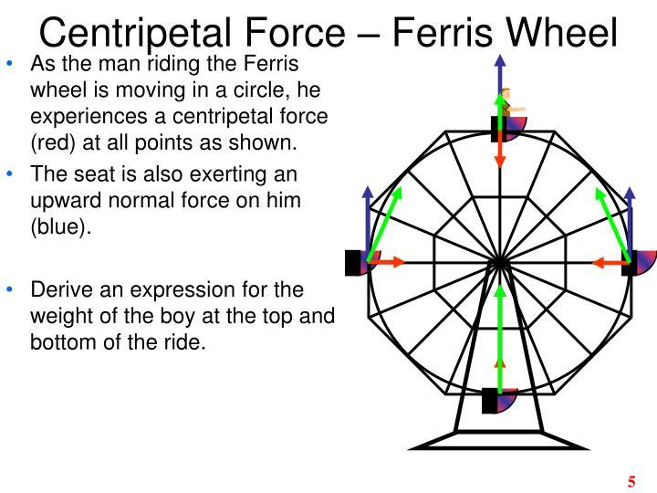 Centripetal Force – Ferris Wheel