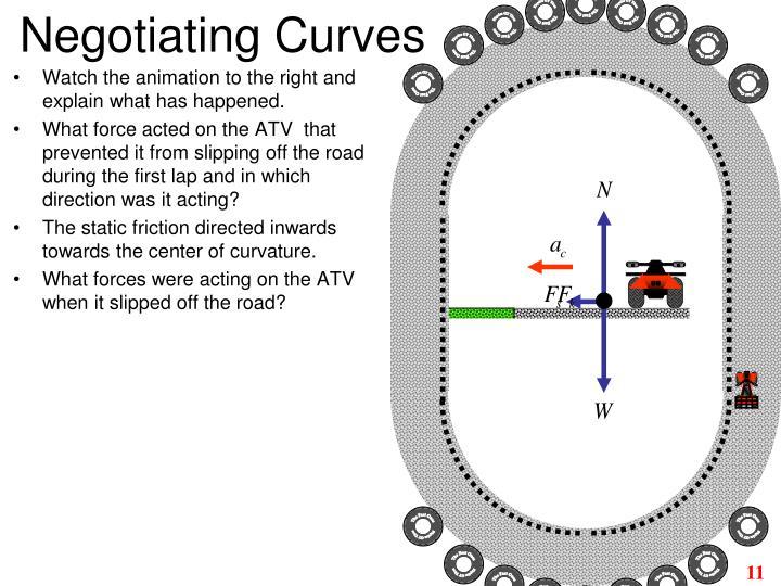 Negotiating Curves