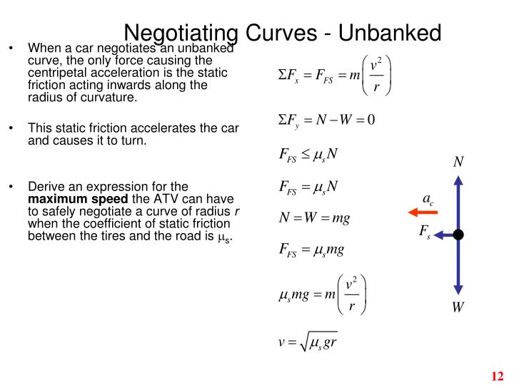 Negotiating Curves - Unbanked