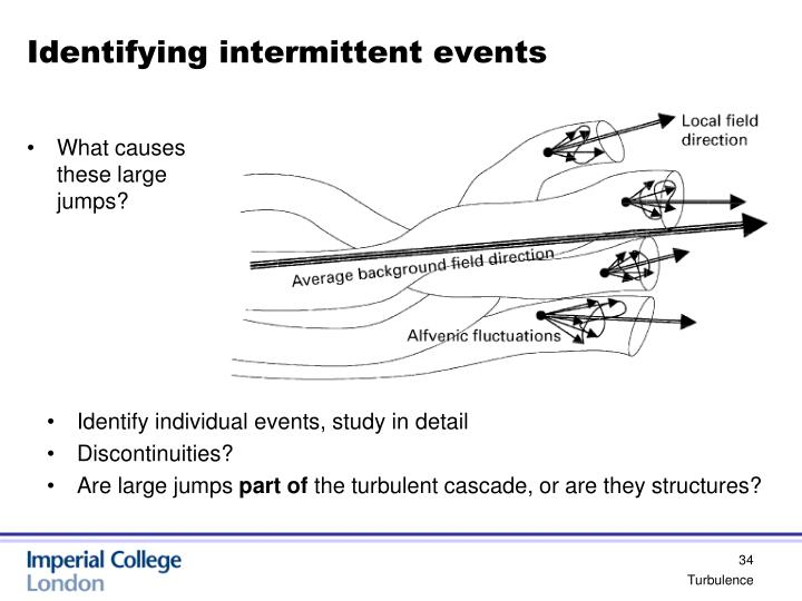 Identifying intermittent events