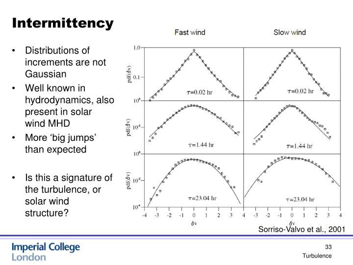 Intermittency